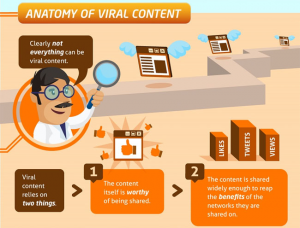 Viral Content Marketing – How to Create Content That Goes Viral