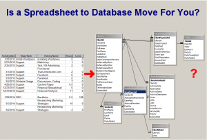 Move Your Spreadsheet to a Database?
